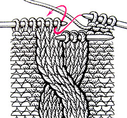 "Вязание ""косы"" - жгута спицами"