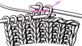 Как закрывать петли первым способом