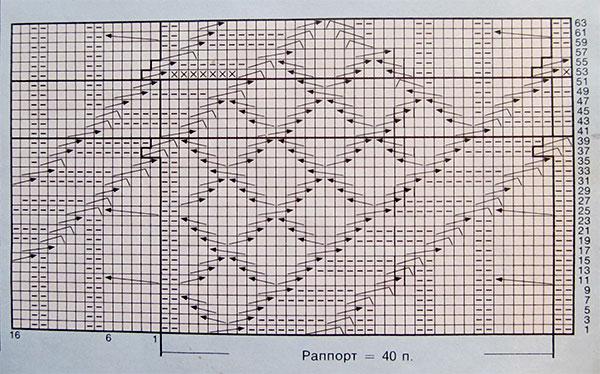 Схема основного узора мужского пуловера в полосу
