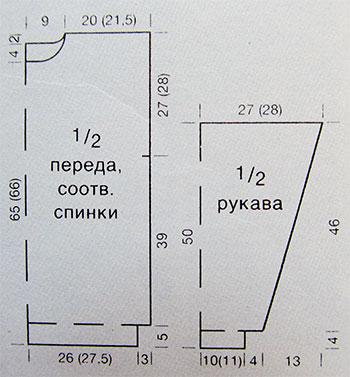 Схема выкройки мужского джемпера в полосу