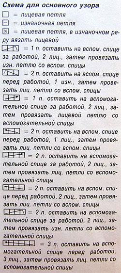 Условные обозначения схемы основного узора