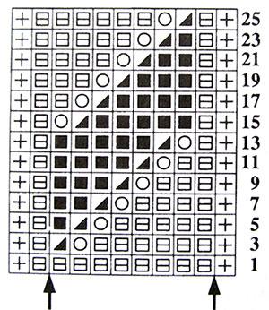 """Схема узора спицами """"Ажурные параллелограммы"""""""