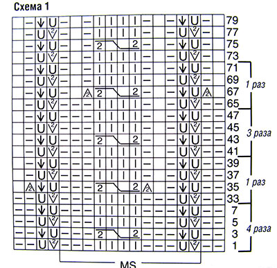 Схема ажурного узора с косами