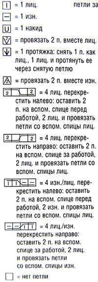 Условные обозначения к схемам узоров