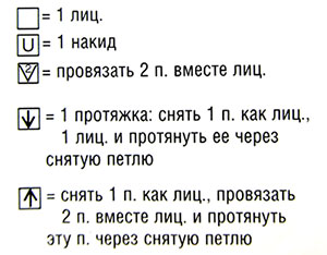 Условные обозначения к схеме узора