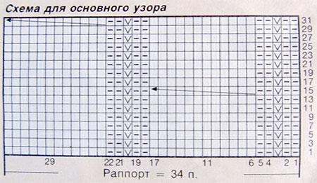 Схема для основного узора