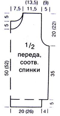 Выкройка жилета вязаной двойки