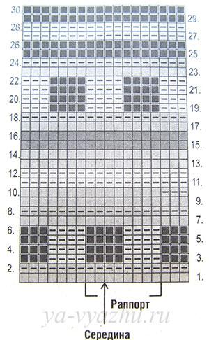 Схема узора мужского пуловера в полоску