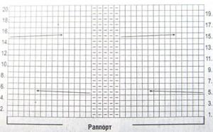 Схема узора с косами для пончо