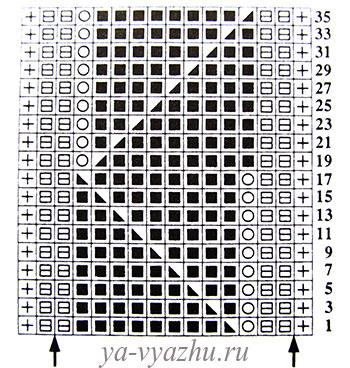 Схема узора 1