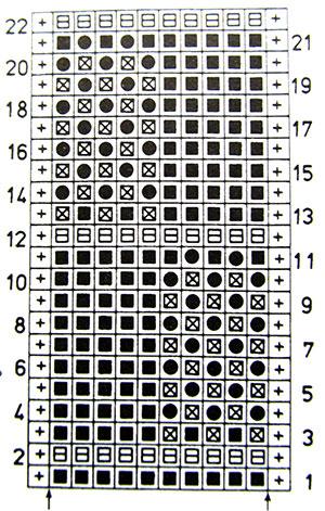 Узор спицами Патентная шахматка