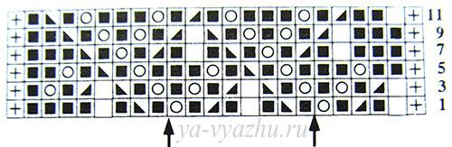 Схема узора спицами
