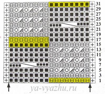 Переделанная схема узора спицами