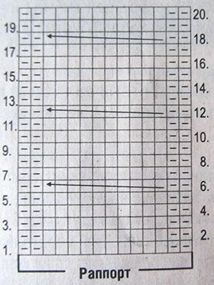 Схема узора косы 2