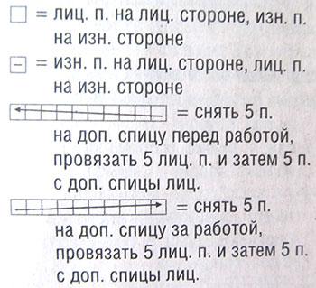 Условные обозначения к схеме 1 и 2