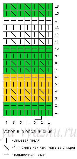 """Схема узора """"Рельефные волны"""" (2)"""