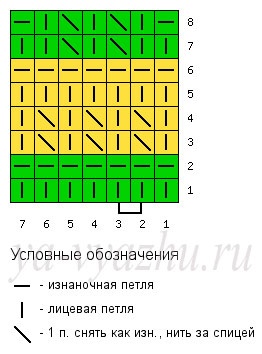 Схема узора (1)