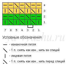 """Схема узора """"Двухцветный твид"""""""