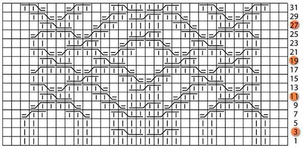 Схема узора арана на 32 петли