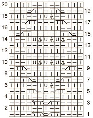 Схема узора №2 к золотистому ажурному пуловеру