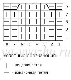 Схема узора спицами №4