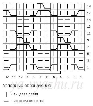 "Схема узора ""Колокольчики"" №5"