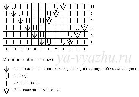 """Схема узора """"Веточка"""""""