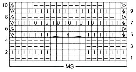 Схема ажурного волнистого узора спицами