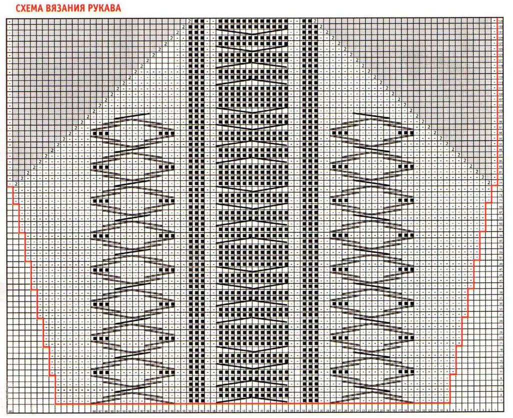 Схема узора рукава