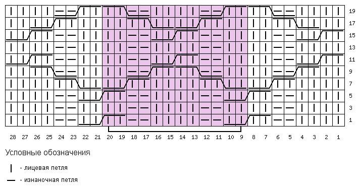 Схема узора для шапки из толстой пряжи