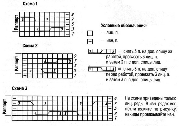 Схемы вязания джемпера